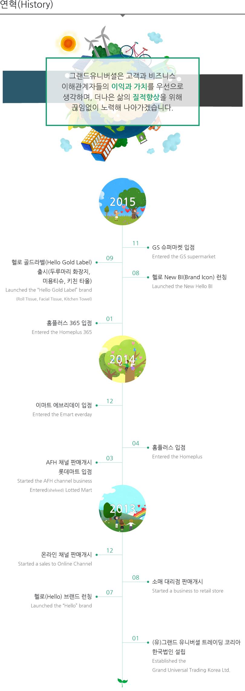 서브디자인시안_회사소개_회사연혁1.jpg
